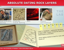 relative and absolute dating lab