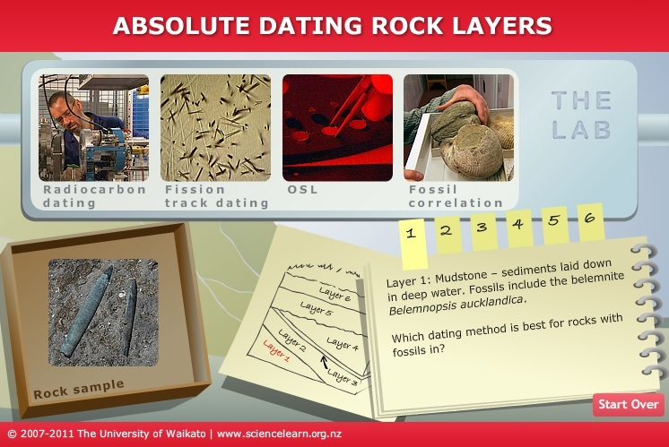 absolute age dating powerpoint Powerpoint courses by linkedin learning  absolute dating: a measure of time  chapter 163: absolute age dating.