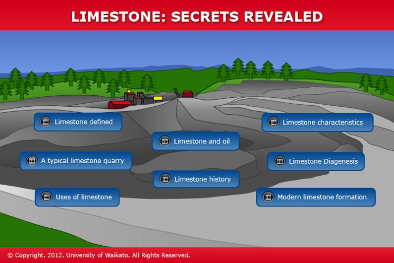 Limestone Origins Science Learning Hub