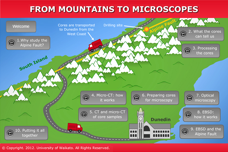 From mountains to microscopes