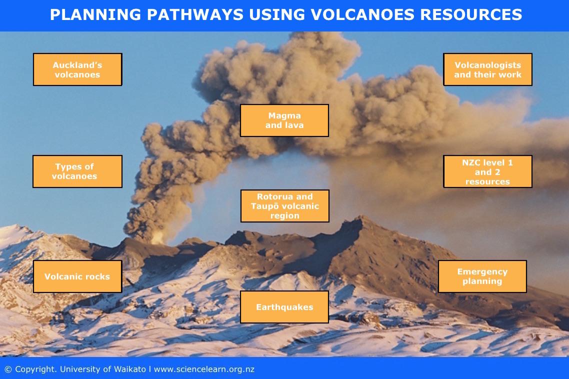 Planning Pathways Using Volcanoes Resources  U2014 Science