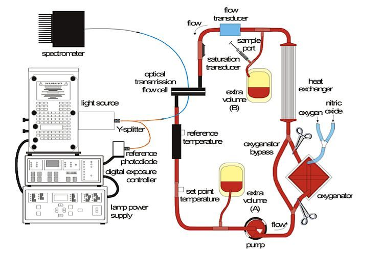infrared circuit diagram blood temperature monitoring     science learning hub  blood temperature monitoring     science learning hub