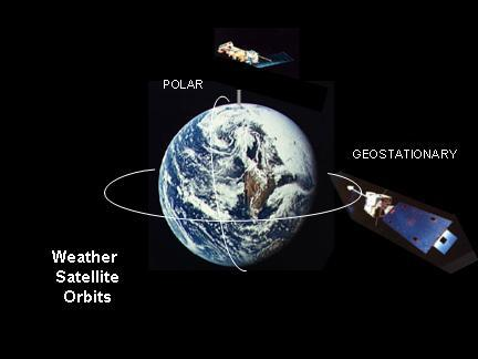 artificial satellites science learning hub