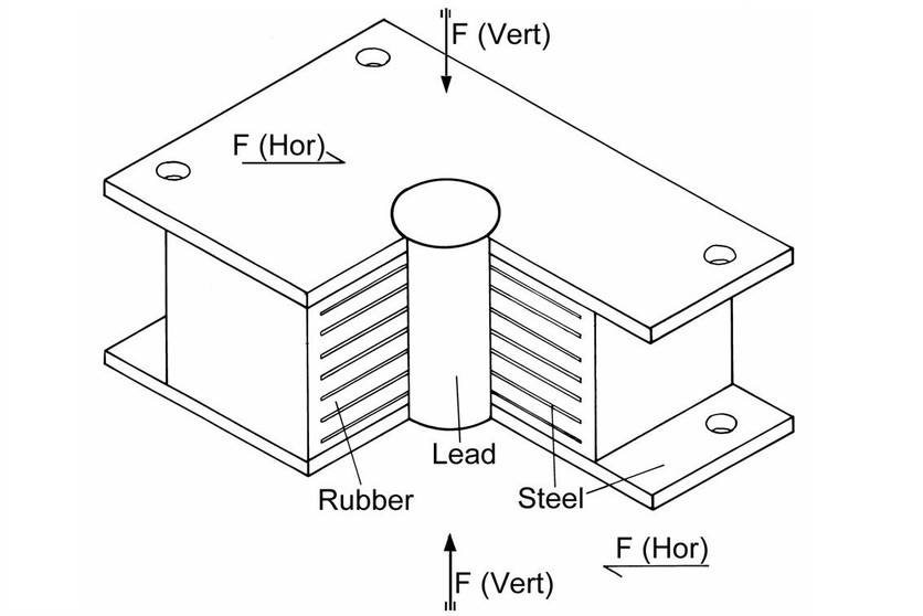 How do base isolators work? — Science Learning Hub