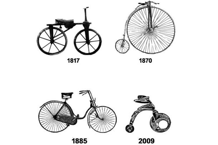 Radical bike redesign — Science Learning Hub