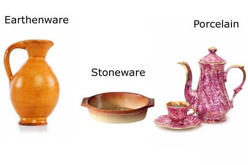 Traditional Ceramics Pottery