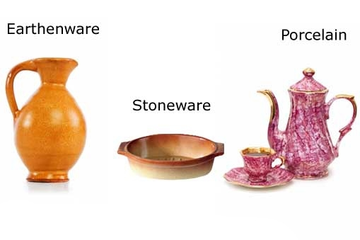 Traditional Ceramics Science Learning Hub